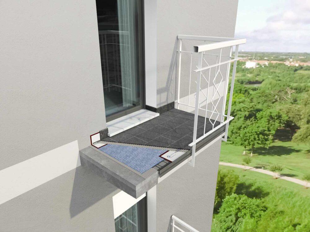 Progress profiles salvaguarda il balcone